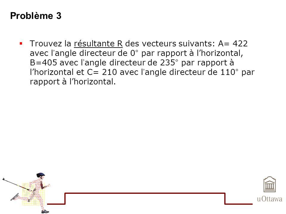 Problème 3 Trouvez la résultante R des vecteurs suivants: A= 422 avec l angle directeur de 0° par rapport à lhorizontal, B=405 avec l angle directeur