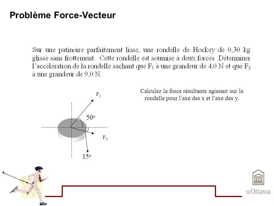 Problème Force-Vecteur F1F1 F2F2 50 o 15 o Calculez la force résultante agissant sur la rondelle pour laxe des x et laxe des y.