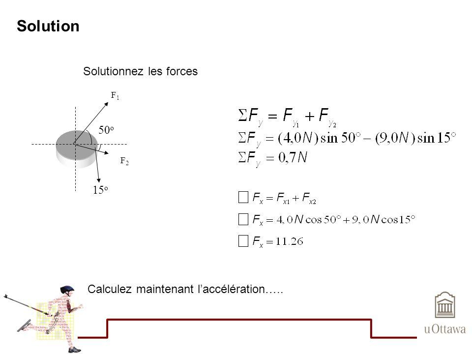 Solution F1F1 F2F2 50 o 15 o Solutionnez les forces Calculez maintenant laccélération…..