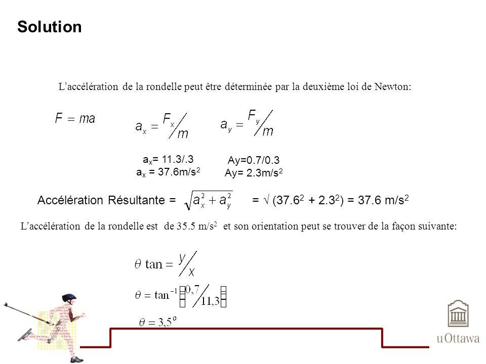 Solution Laccélération de la rondelle peut être déterminée par la deuxième loi de Newton: Laccélération de la rondelle est de 35.5 m/s 2 et son orient