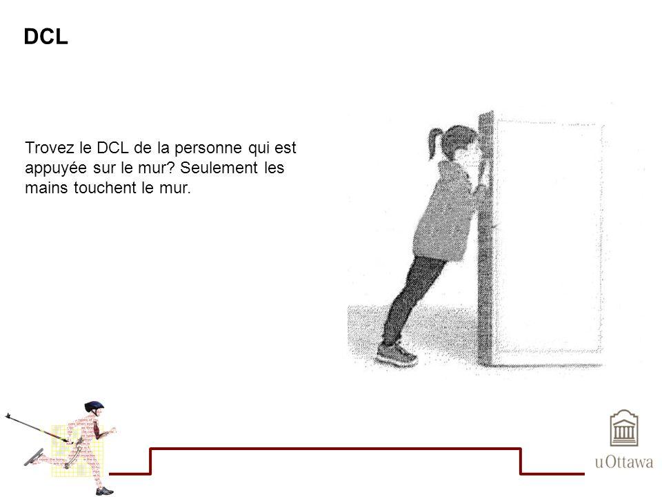 DCL Trovez le DCL de la personne qui est appuyée sur le mur? Seulement les mains touchent le mur.