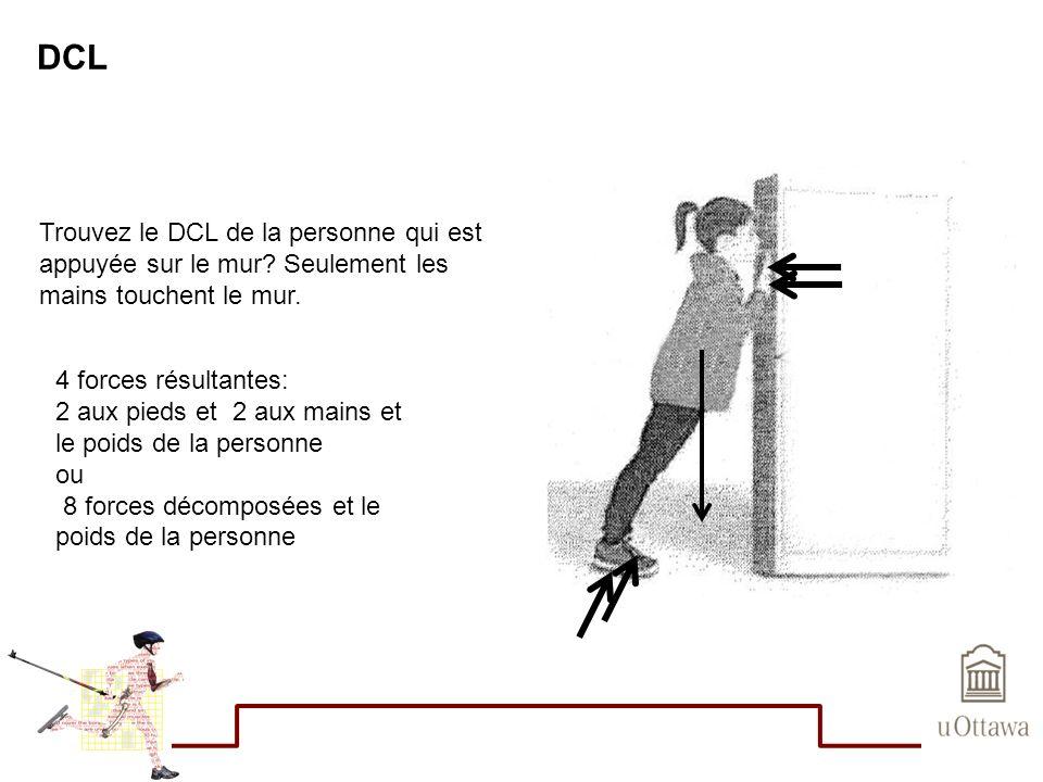 DCL Trouvez le DCL de la personne qui est appuyée sur le mur? Seulement les mains touchent le mur. 4 forces résultantes: 2 aux pieds et 2 aux mains et