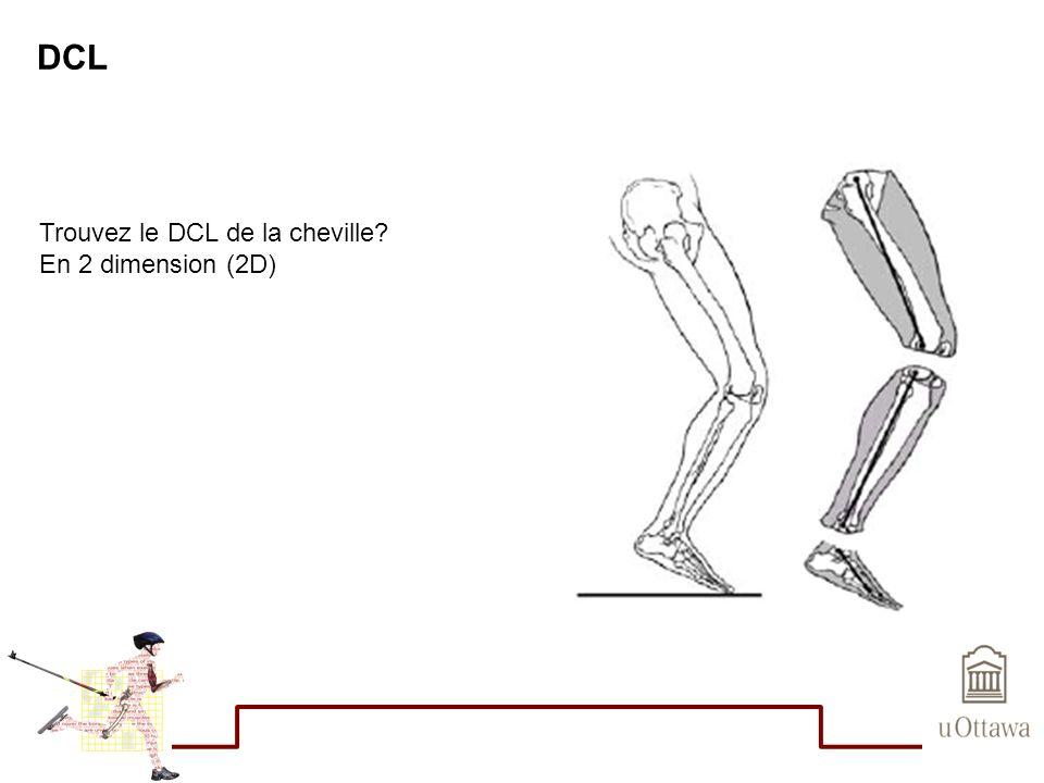 DCL Trouvez le DCL de la cheville? En 2 dimension (2D)