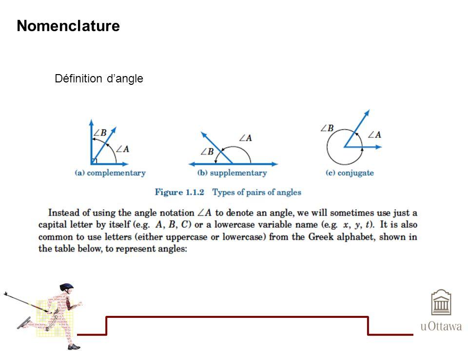 Solution algébrique Trouver les composants du vecteur algébriquement : 1.Esquissez le vecteur.