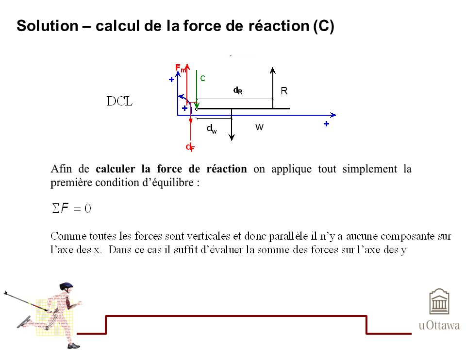 Solution – calcul de la force de réaction (C) R w