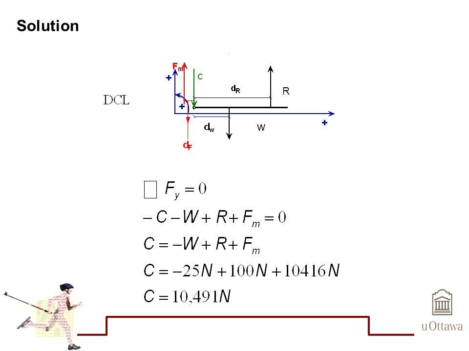 Solution R w