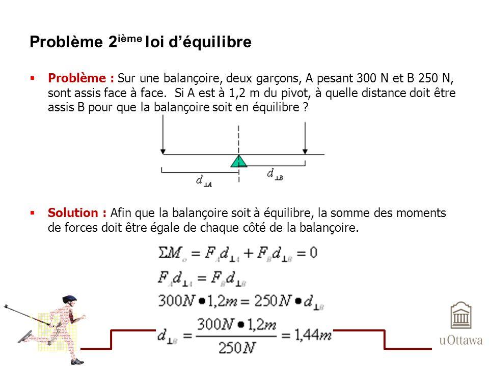 Problème 2 ième loi déquilibre Problème : Sur une balançoire, deux garçons, A pesant 300 N et B 250 N, sont assis face à face. Si A est à 1,2 m du piv