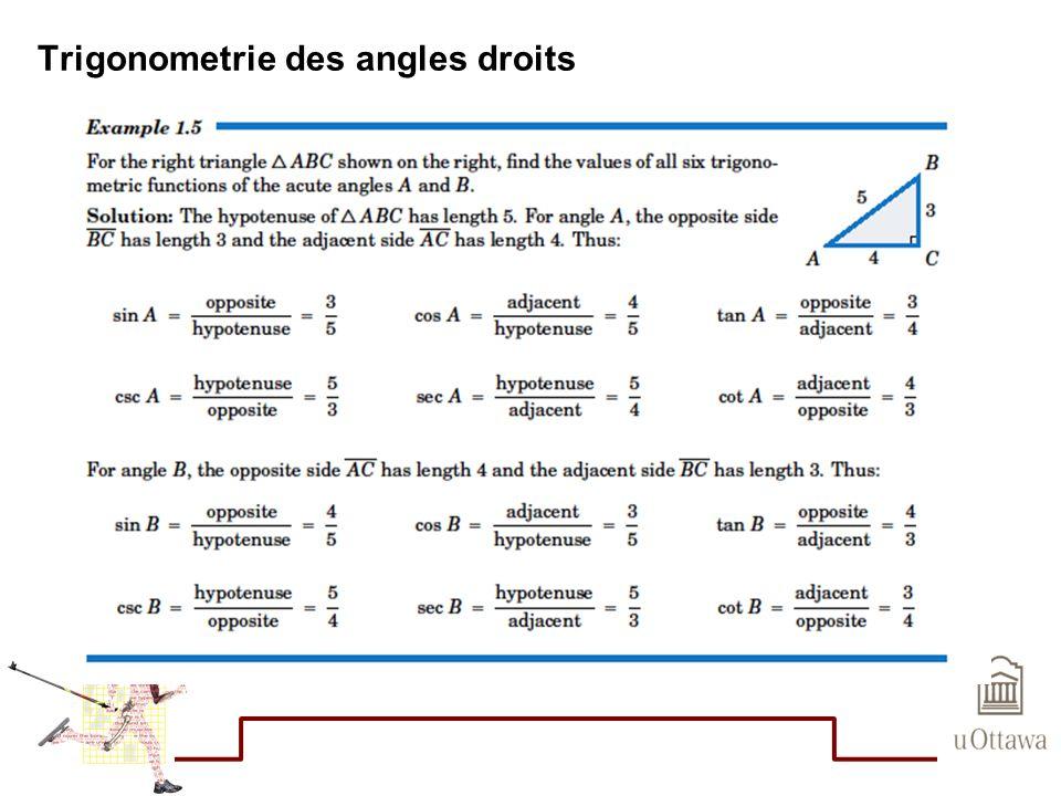 FACTEURS IMPORTANTS La résultante maximum se produit quand l angle entre les deux vecteurs est 0 0.