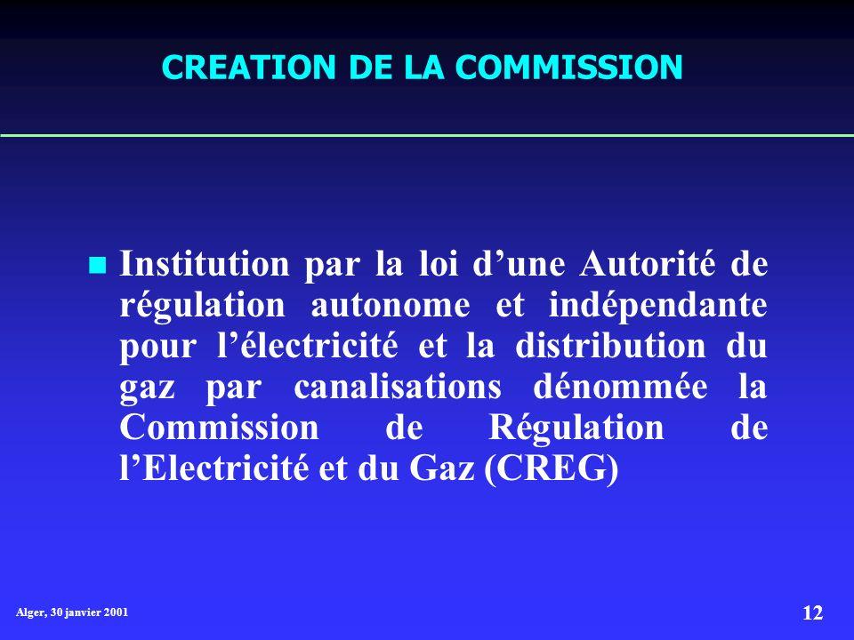 Alger, 30 janvier 2001 12 CREATION DE LA COMMISSION Institution par la loi dune Autorité de régulation autonome et indépendante pour lélectricité et la distribution du gaz par canalisations dénommée la Commission de Régulation de lElectricité et du Gaz (CREG)