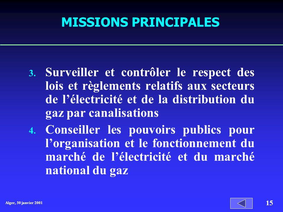 Alger, 30 janvier 2001 15 MISSIONS PRINCIPALES 3.