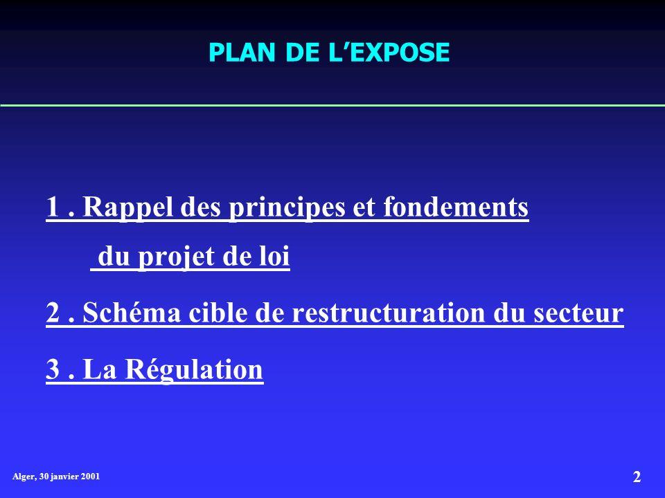 Alger, 30 janvier 2001 2 PLAN DE LEXPOSE 1.Rappel des principes et fondements du projet de loi 2.