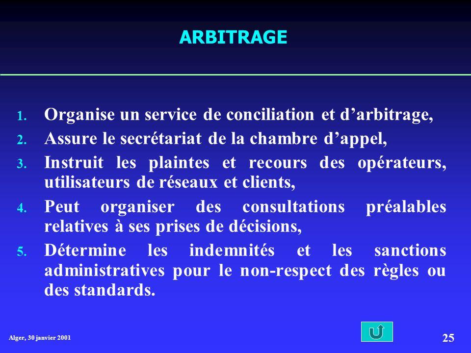 Alger, 30 janvier 2001 25 ARBITRAGE 1.Organise un service de conciliation et darbitrage, 2.
