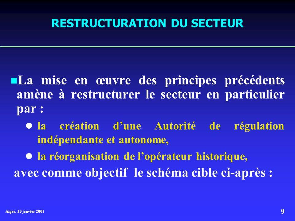 Alger, 30 janvier 2001 9 RESTRUCTURATION DU SECTEUR La mise en œuvre des principes précédents amène à restructurer le secteur en particulier par : la création dune Autorité de régulation indépendante et autonome, la réorganisation de lopérateur historique, avec comme objectif le schéma cible ci-après :