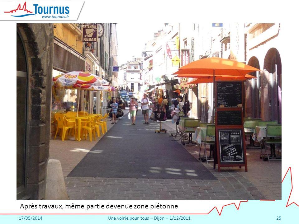 17/05/2014Une voirie pour tous – Dijon – 1/12/201125 Après travaux, même partie devenue zone piétonne
