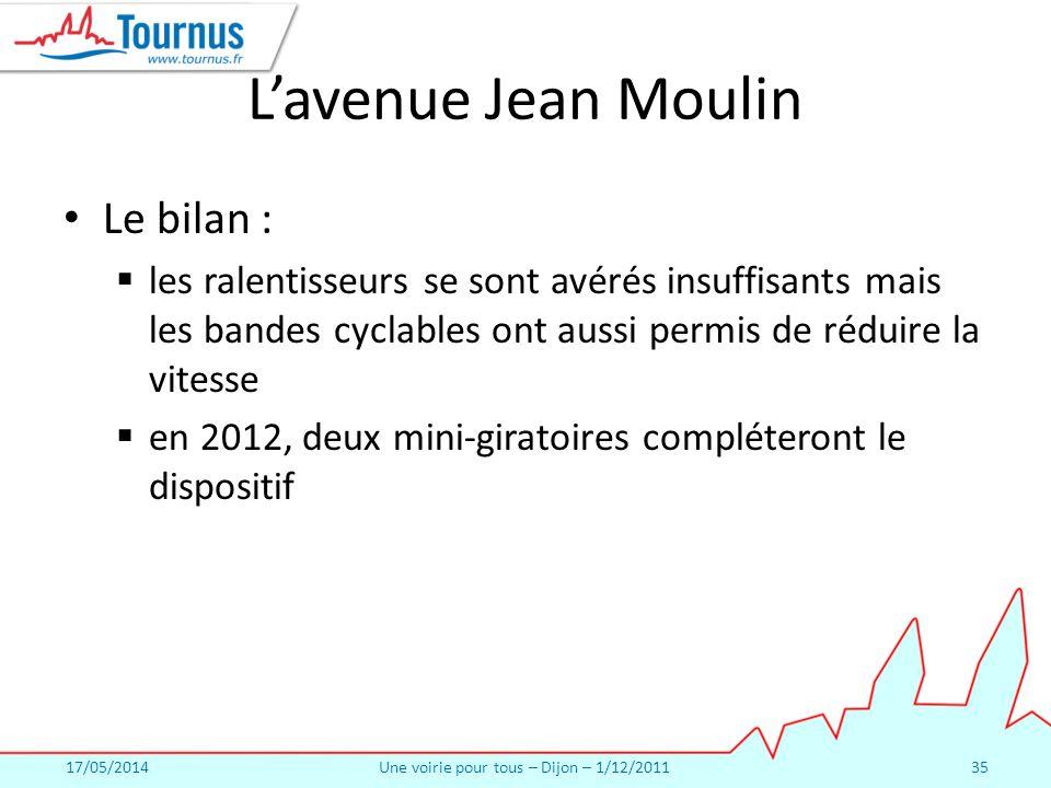 17/05/2014Une voirie pour tous – Dijon – 1/12/201135 Lavenue Jean Moulin Le bilan : les ralentisseurs se sont avérés insuffisants mais les bandes cyclables ont aussi permis de réduire la vitesse en 2012, deux mini-giratoires compléteront le dispositif