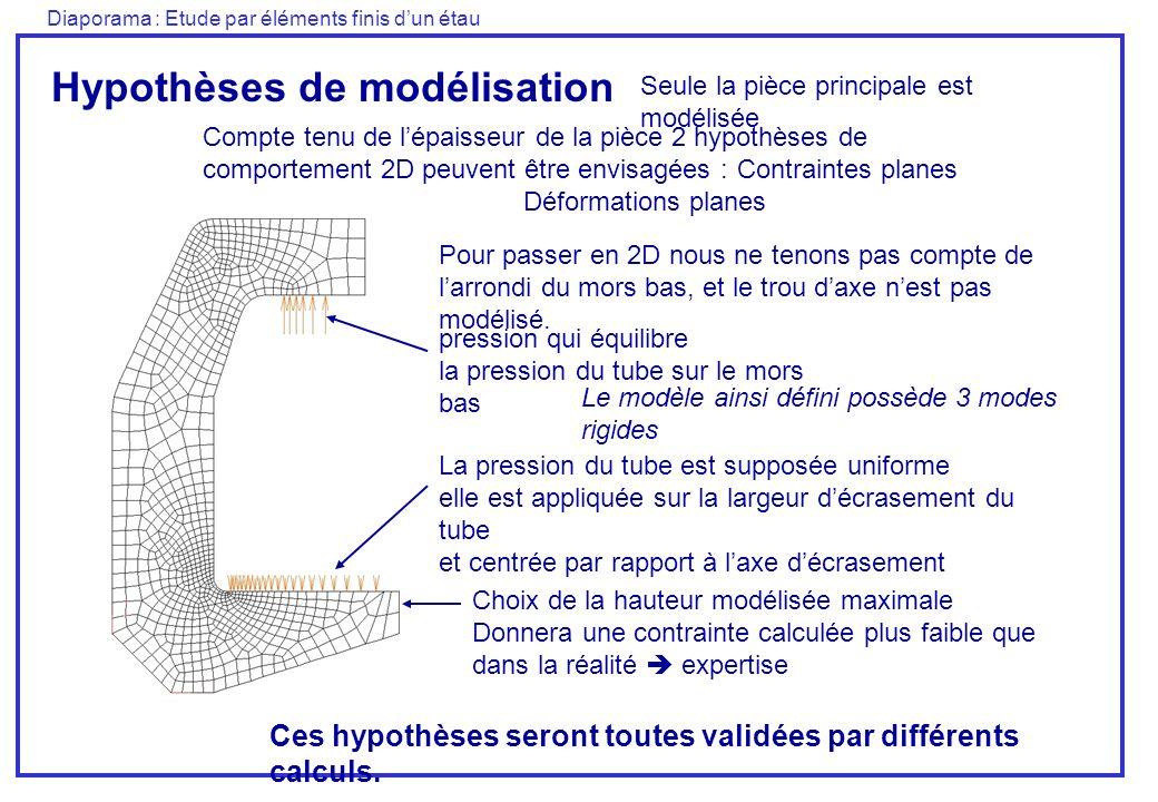 Diaporama : Etude par éléments finis dun étau Hypothèses de modélisation Ces hypothèses seront toutes validées par différents calculs. Seule la pièce