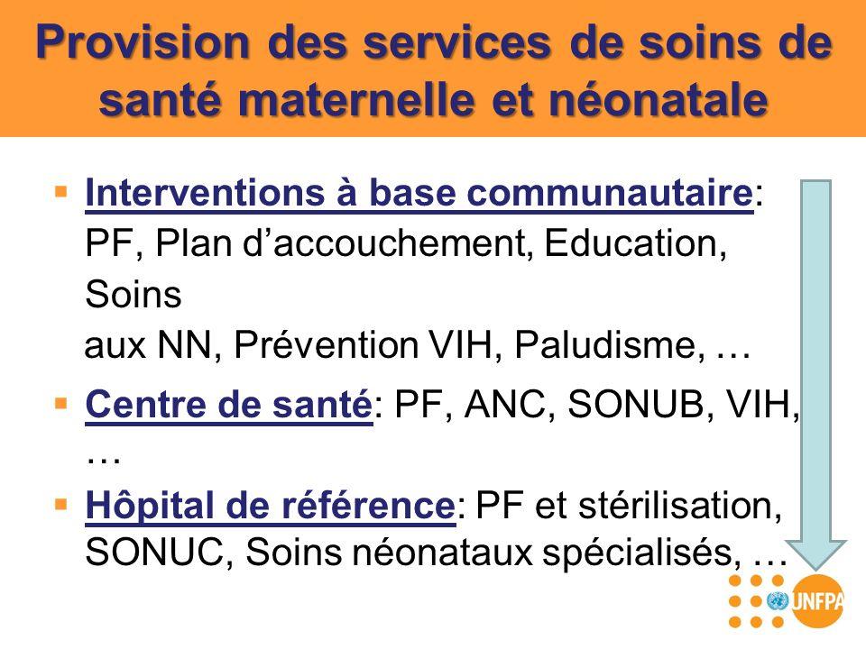 Provision des services de soins de santé maternelle et néonatale Interventions à base communautaire: PF, Plan daccouchement, Education, Soins aux NN,