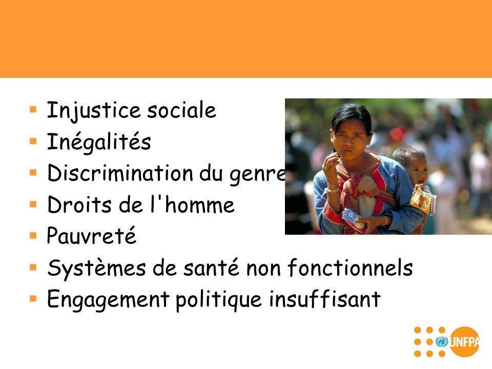 Injustice sociale Inégalités Discrimination du genre Droits de l'homme Pauvreté Systèmes de santé non fonctionnels Engagement politique insuffisant