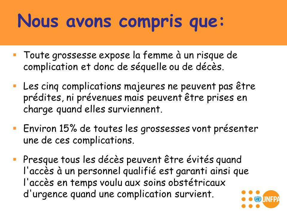 Nous avons compris que: Toute grossesse expose la femme à un risque de complication et donc de séquelle ou de décès. Les cinq complications majeures n