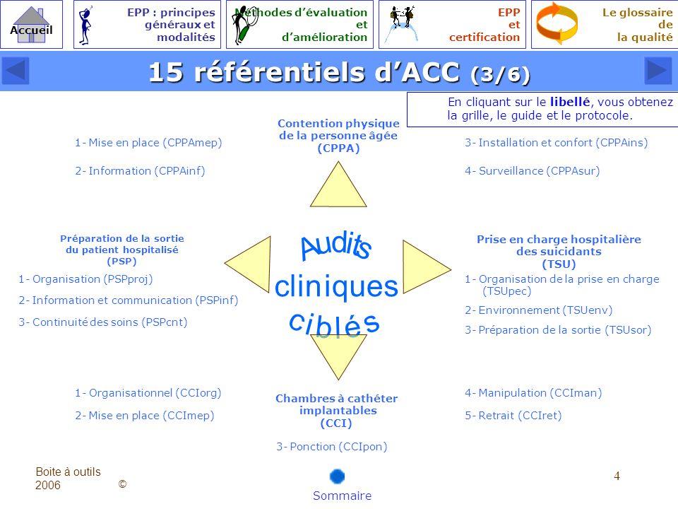 © Accueil Le glossaire de la qualité EPP : principes généraux et modalités Méthodes dévaluation et damélioration EPP et certification 5 Boite à outils 2006 Évaluation de la surveillance du travail et de laccouchement par la tenue du partogramme (PARTO) Antibioprophylaxie en chirurgie de première intention (ATBP) Pose et surveillance des sondes urinaires (SU) 4-Administration (ATBPadm) 3-Prescription (ATBPpre)1-Protocole (ATBPpro) 2-Surveillance (ATBPsur) 1-Organisation (SUorg) 3-Surveillance (SUsur) 2-Pose (SUpos) 3-Événements (PARTOeve) 2-Obstétrique (PARTOobs) 1-Tenue (PARTOten) Prise en charge de la douleur chez la personne âgée (DPA) 1-Évaluation (DPAeva) 2-Conduite et surveillance du traitement antalgique (DPAttt) 12 référentiels dACC (4/6) Sommaire En cliquant sur le libellé, vous obtenez la grille, le guide et le protocole.