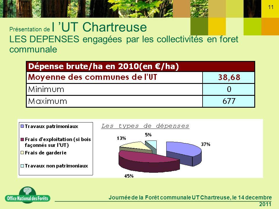 Journée de la Forêt communale UT Chartreuse, le 14 decembre 2011 11 Présentation de l UT Chartreuse LES DEPENSES engagées par les collectivités en foret communale