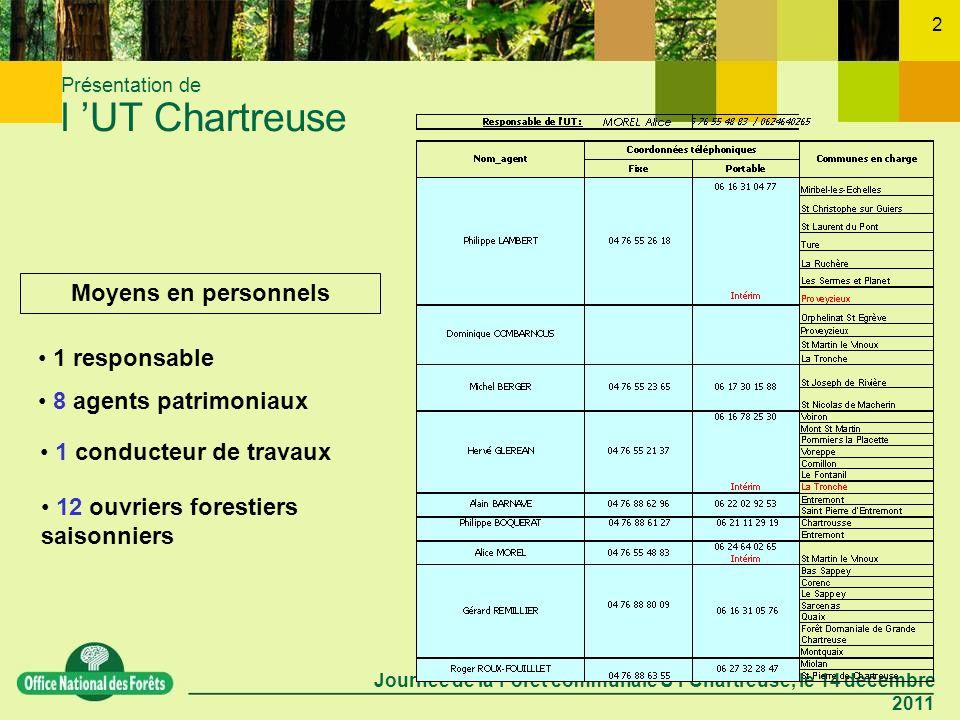 Journée de la Forêt communale UT Chartreuse, le 14 decembre 2011 2 Présentation de l UT Chartreuse Moyens en personnels 1 responsable 8 agents patrimoniaux 1 conducteur de travaux 12 ouvriers forestiers saisonniers