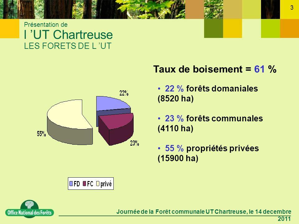 Journée de la Forêt communale UT Chartreuse, le 14 decembre 2011 3 Présentation de l UT Chartreuse LES FORETS DE L UT Taux de boisement = 61 % 22 % forêts domaniales (8520 ha) 23 % forêts communales (4110 ha) 55 % propriétés privées (15900 ha)