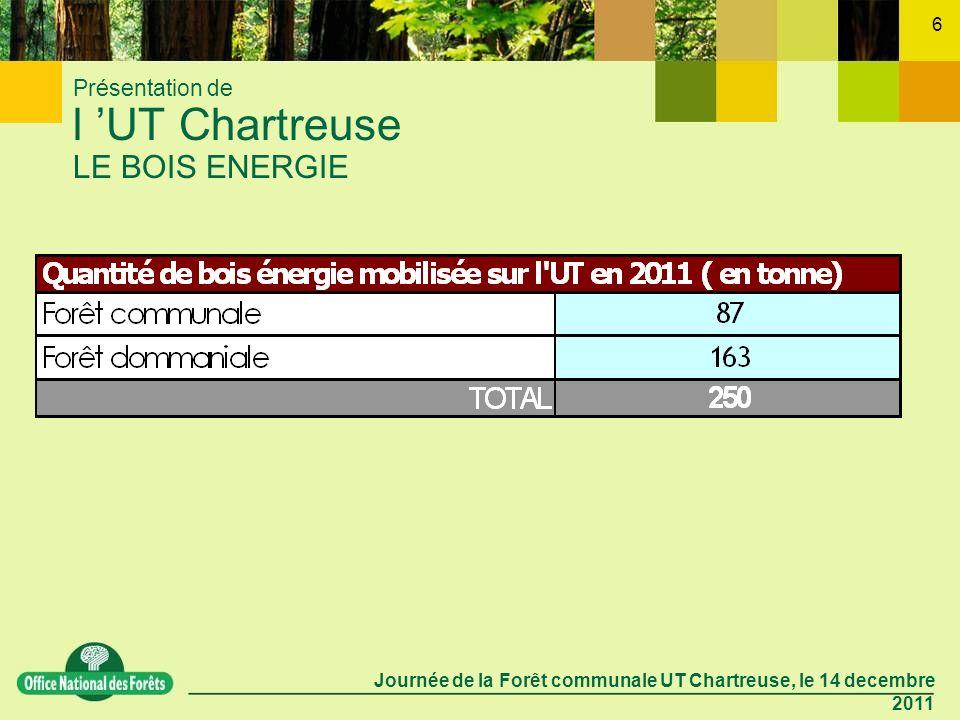 Journée de la Forêt communale UT Chartreuse, le 14 decembre 2011 6 Présentation de l UT Chartreuse LE BOIS ENERGIE