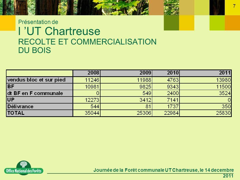 Journée de la Forêt communale UT Chartreuse, le 14 decembre 2011 7 Présentation de l UT Chartreuse RECOLTE ET COMMERCIALISATION DU BOIS