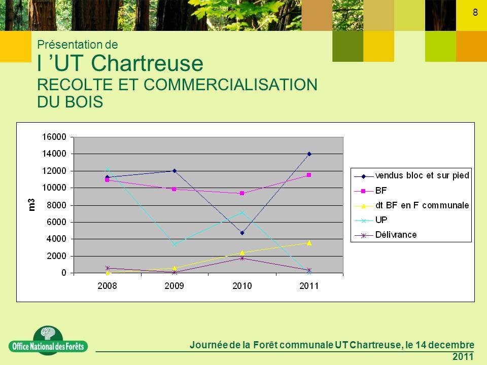 Journée de la Forêt communale UT Chartreuse, le 14 decembre 2011 8 Présentation de l UT Chartreuse RECOLTE ET COMMERCIALISATION DU BOIS