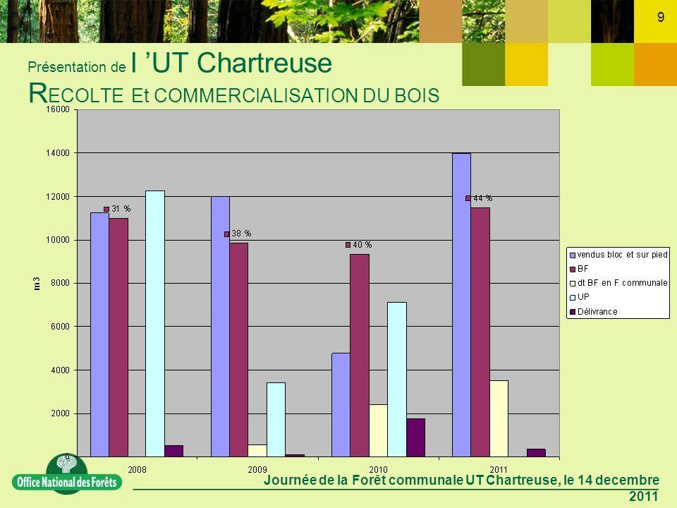 Journée de la Forêt communale UT Chartreuse, le 14 decembre 2011 9 Présentation de l UT Chartreuse R ECOLTE Et COMMERCIALISATION DU BOIS