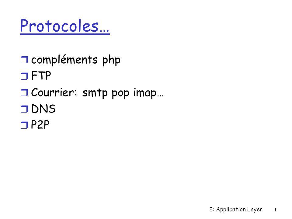 2: Application Layer32 MIME r Un message peut être en plusieurs parties (multipart) définies par l entête Content- Type exemple Content-Type: text/plain L entête d un message peut contenir autre chose que du US ASCII (par exemple dans le champ SUBJECT: =?charset?encoding?encoded text?= .