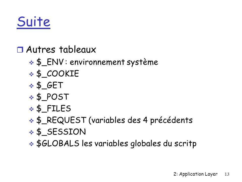 2: Application Layer13 Suite r Autres tableaux $_ENV: environnement système $_COOKIE $_GET $_POST $_FILES $_REQUEST (variables des 4 précédents $_SESSION $GLOBALS les variables globales du scritp