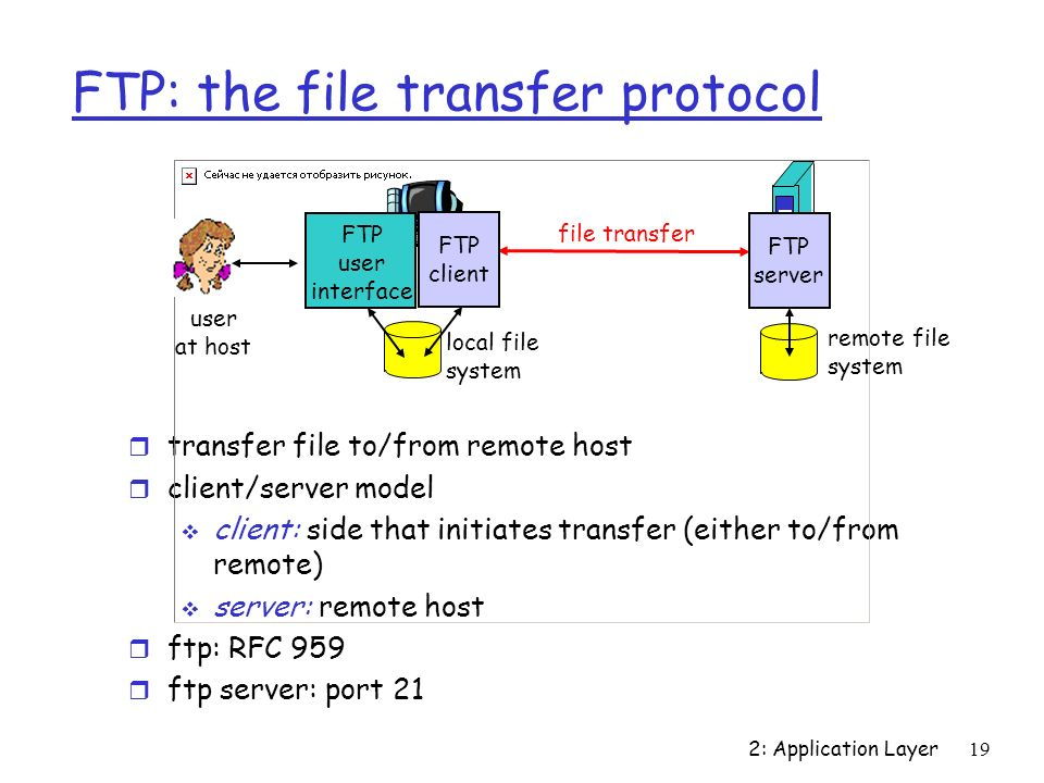 2: Application Layer19 FTP: the file transfer protocol r transfer file to/from remote host r client/server model client: side that initiates transfer