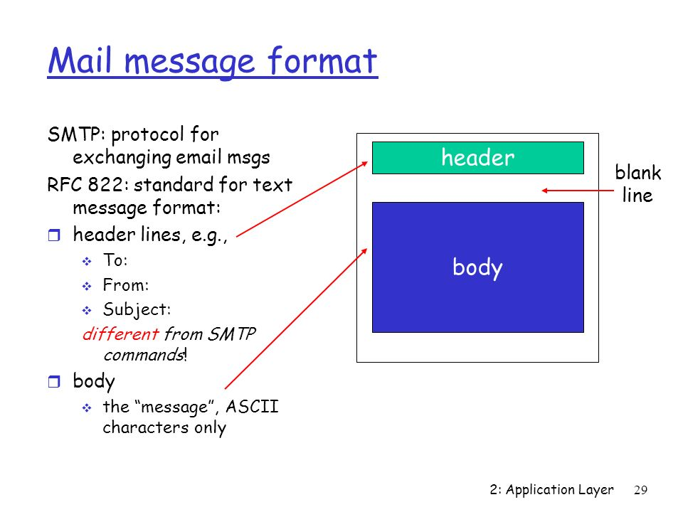 2: Application Layer29 Mail message format SMTP: protocol for exchanging email msgs RFC 822: standard for text message format: r header lines, e.g., T