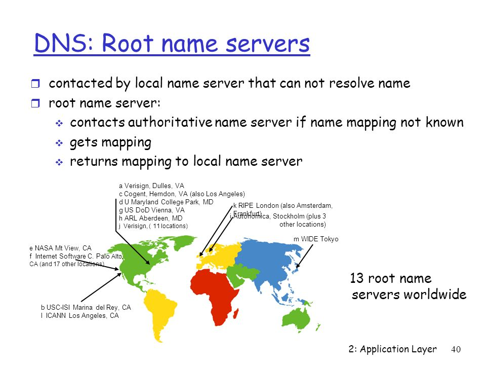 2: Application Layer40 DNS: Root name servers r contacted by local name server that can not resolve name r root name server: contacts authoritative na