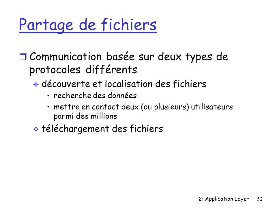 2: Application Layer52 Partage de fichiers r Communication basée sur deux types de protocoles différents découverte et localisation des fichiers recherche des données mettre en contact deux (ou plusieurs) utilisateurs parmi des millions téléchargement des fichiers
