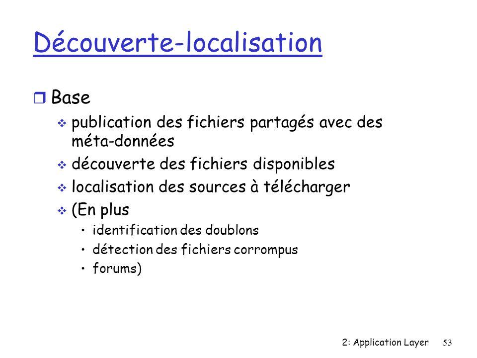 2: Application Layer53 Découverte-localisation r Base publication des fichiers partagés avec des méta-données découverte des fichiers disponibles localisation des sources à télécharger (En plus identification des doublons détection des fichiers corrompus forums)