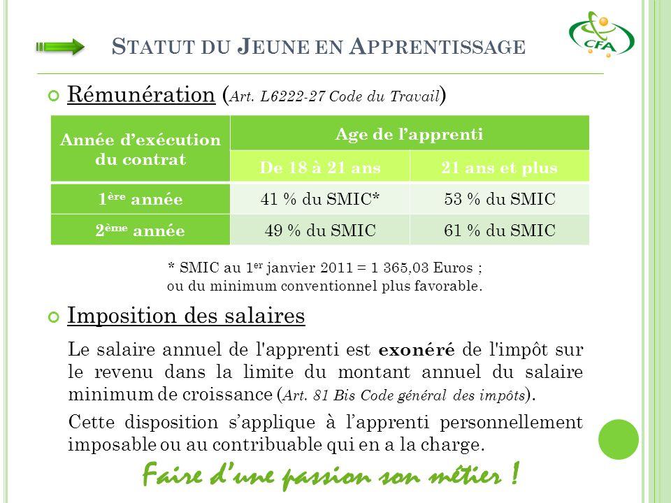 S TATUT DU J EUNE EN A PPRENTISSAGE Rémunération ( Art. L6222-27 Code du Travail ) * SMIC au 1 er janvier 2011 = 1 365,03 Euros ; ou du minimum conven