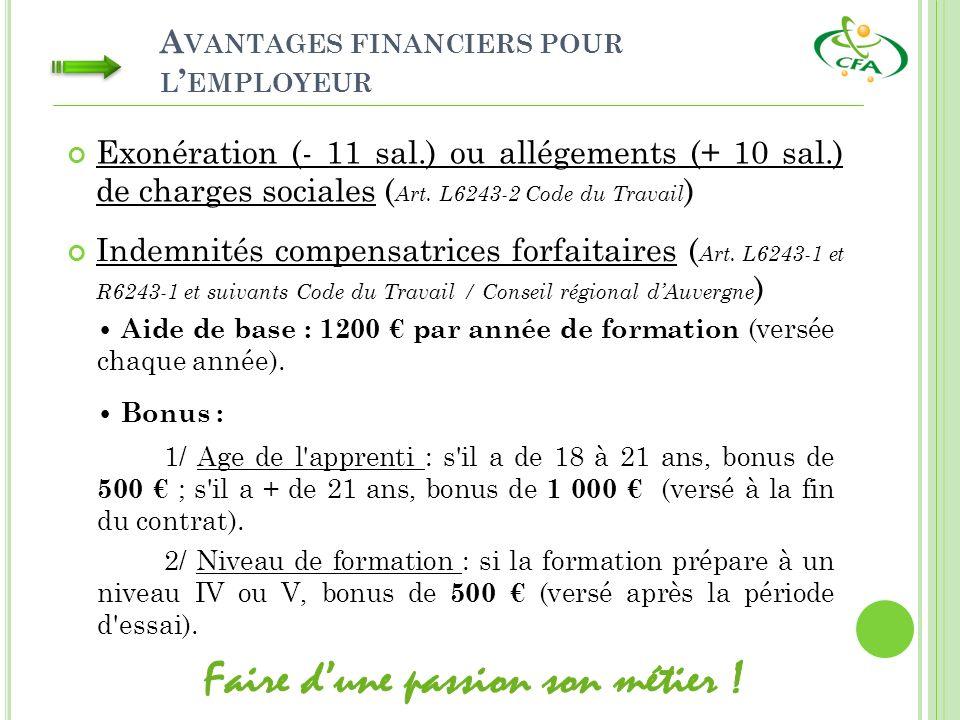 A VANTAGES FINANCIERS POUR L EMPLOYEUR Exonération (- 11 sal.) ou allégements (+ 10 sal.) de charges sociales ( Art. L6243-2 Code du Travail ) Aide de