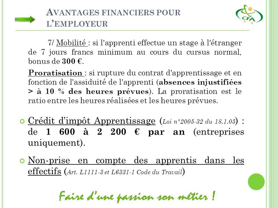 A VANTAGES FINANCIERS POUR L EMPLOYEUR 7/ Mobilité : si l'apprenti effectue un stage à l'étranger de 7 jours francs minimum au cours du cursus normal,