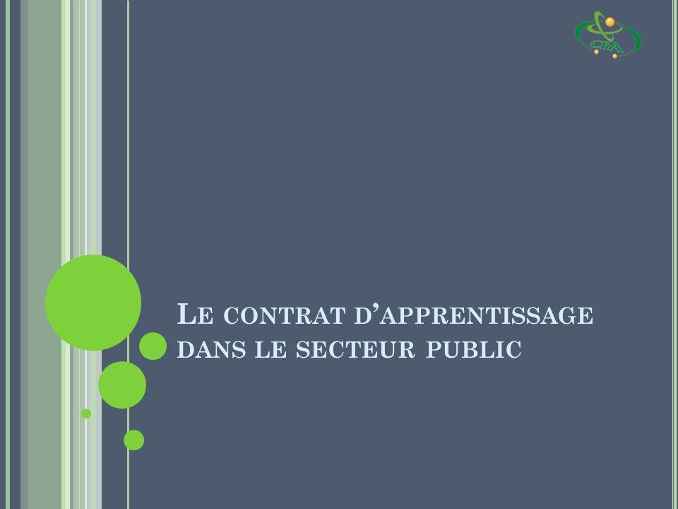 L E CONTRAT D APPRENTISSAGE DANS LE SECTEUR PUBLIC