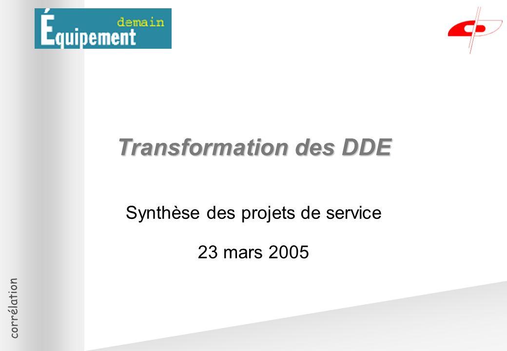 corrélation Transformation des DDE Synthèse des projets de service 23 mars 2005
