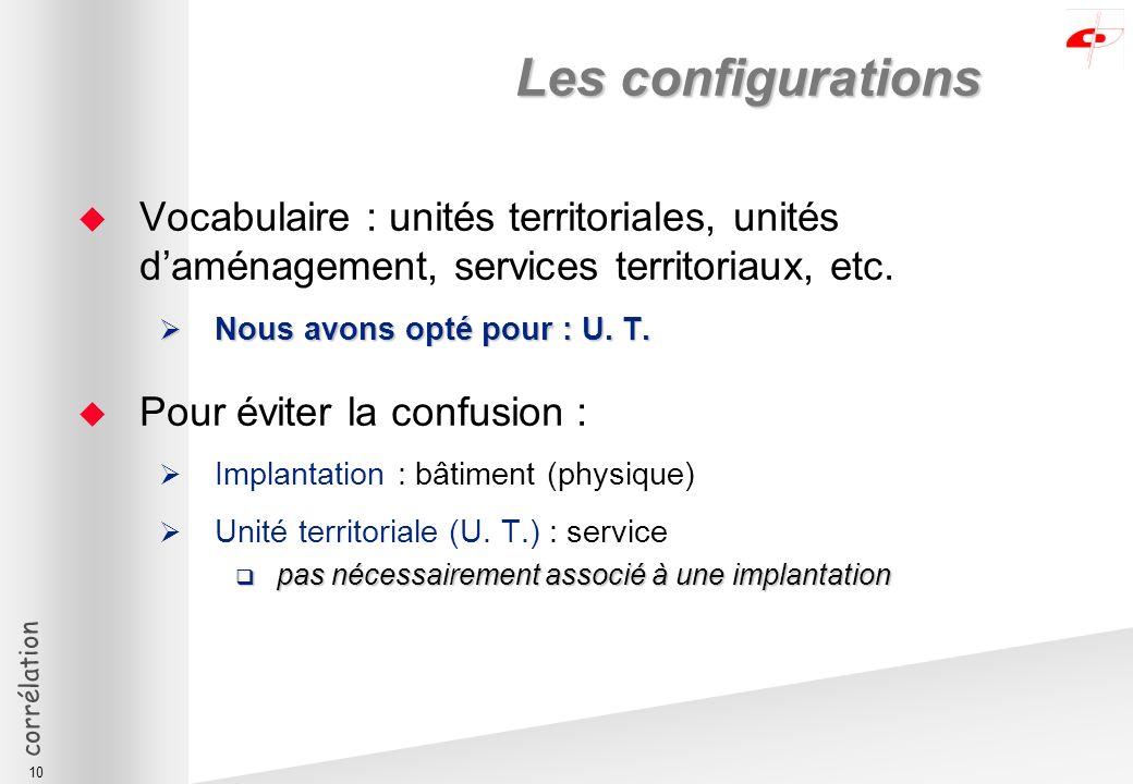 corrélation 10 Les configurations Vocabulaire : unités territoriales, unités daménagement, services territoriaux, etc.