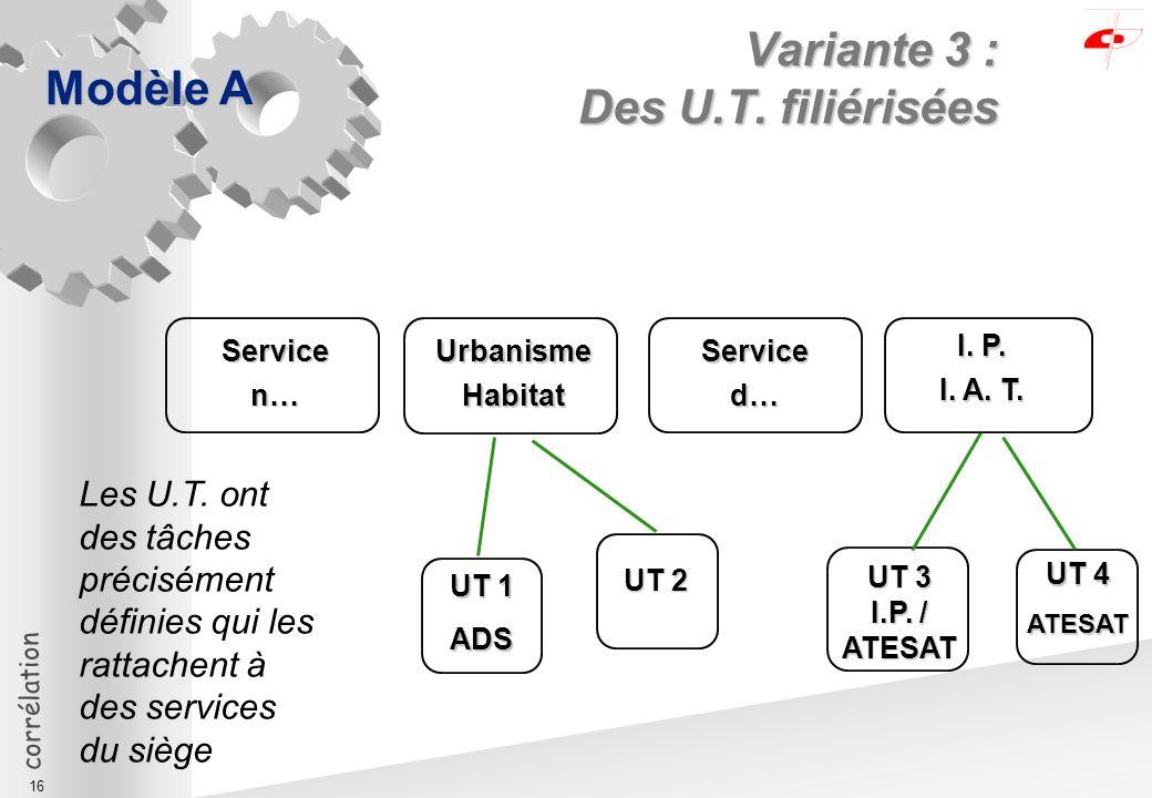 corrélation 16 Variante 3 : Des U.T. filiérisées Modèle A Les U.T.