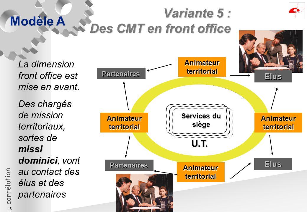 corrélation 18 Elus Variante 5 : Des CMT en front office Modèle A La dimension front office est mise en avant.