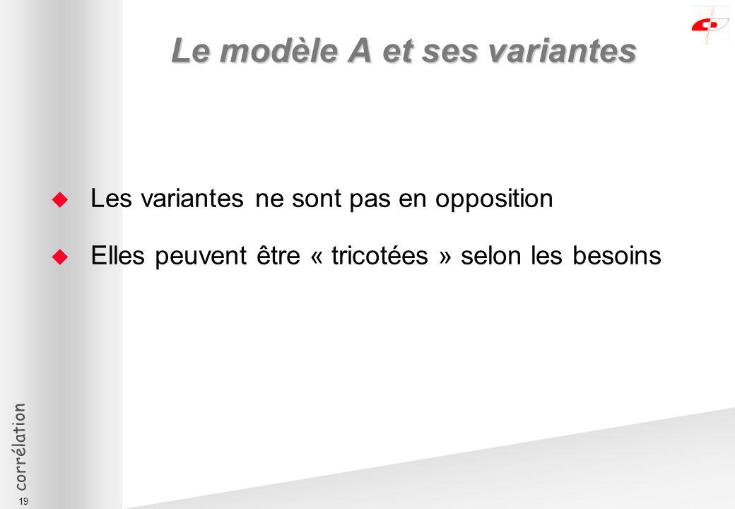 corrélation 19 Le modèle A et ses variantes Les variantes ne sont pas en opposition Elles peuvent être « tricotées » selon les besoins