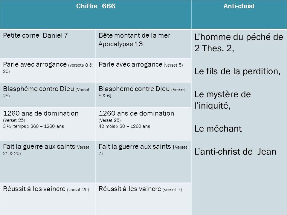 Chiffre : 666Anti-christ Petite corne Daniel 7Bête montant de la mer Apocalypse 13 Lhomme du péché de 2 Thes. 2, Le fils de la perdition, Le mystère d