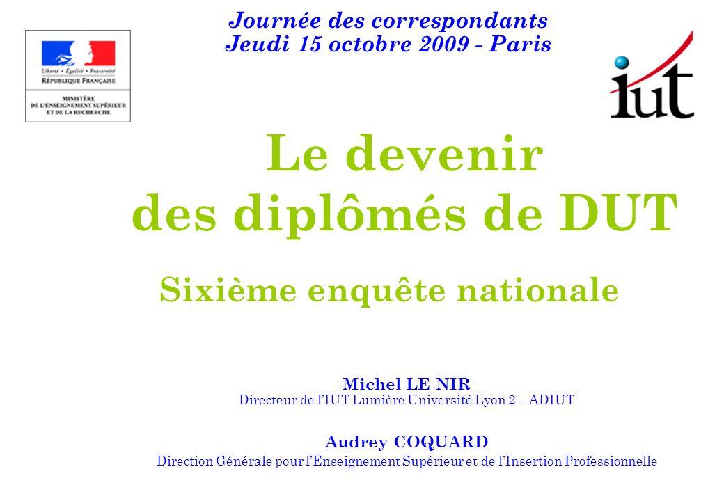 www.iut-fr.net Le devenir des diplômés de DUT Journée des correspondants Jeudi 15 octobre 2009 - Paris Michel LE NIR Directeur de lIUT Lumière Univers