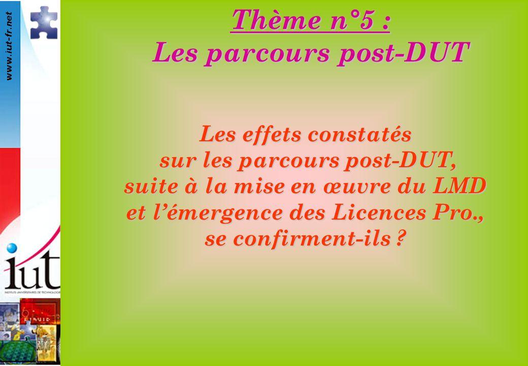 www.iut-fr.net Les effets constatés sur les parcours post-DUT, suite à la mise en œuvre du LMD et lémergence des Licences Pro., se confirment-ils ? Th